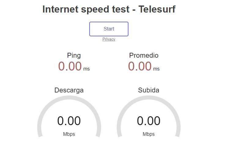 internet test